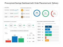 Procurement Savings Dashboard With Order Placement And Delivery