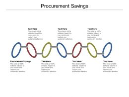 Procurement Savings Ppt Powerpoint Presentation Portfolio Microsoft Cpb