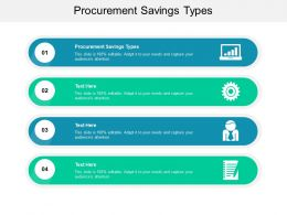 Procurement Savings Types Ppt Powerpoint Presentation Visual Aids Deck Cpb