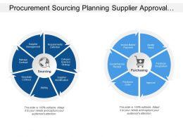 Procurement Sourcing Planning Supplier Approval Management