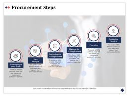 Procurement Steps Analysis Execution Ppt Powerpoint Presentation Styles Deck