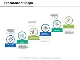 Procurement Steps Continuing Service Ppt Slides Graphics Download