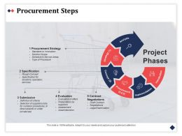 Procurement Steps Specification Evaluation Ppt Powerpoint Presentation Styles Example