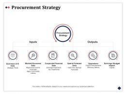 Procurement Strategy Corporate Financial Ppt Powerpoint Presentation Styles Files