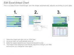 Procurement Suppliers Quality Delivery And Utilization Dashboard