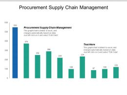 Procurement Supply Chain Management Ppt Powerpoint Presentation Ideas Sample Cpb