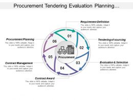 Procurement Tendering Evaluation Planning Contract Selection