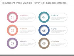Procurement Trade Example Powerpoint Slide Backgrounds