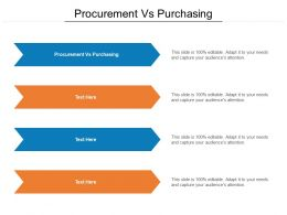 Procurement Vs Purchasing Ppt Powerpoint Presentation Gallery Cpb