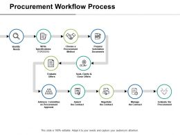 Procurement Workflow Process Evaluate Offers Ppt Slides Graphics Download