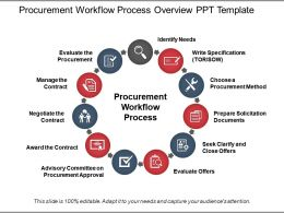 Procurement Workflow Process Overview Ppt Template