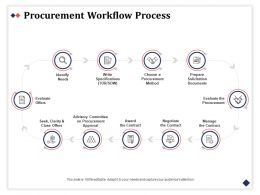 Procurement Workflow Process Solicitation Documents Ppt Powerpoint Presentation Styles Icon