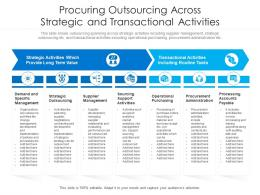 Procuring Outsourcing Across Strategic And Transactional Activities