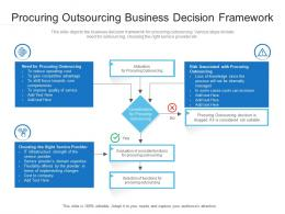 Procuring Outsourcing Business Decision Framework
