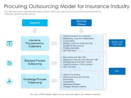 Procuring Outsourcing Model For Insurance Industry