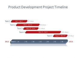 Prod Development and program Management
