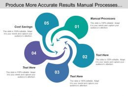 Produce More Accurate Results Manual Processes Cost Savings