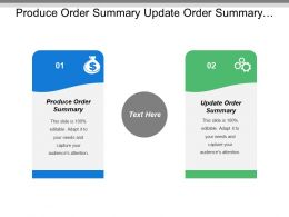 Produce Order Summary Update Order Summary Gap Analysis