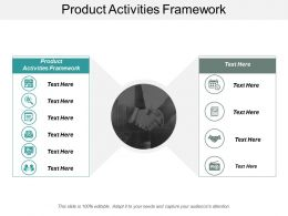 Product Activities Framework Ppt Powerpoint Presentation File Template Cpb