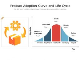 Product Adoption Curve And Life Cycle
