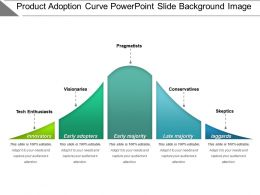 Product Adoption Curve Powerpoint Slide Background Image