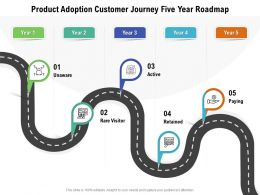 Product Adoption Customer Journey Five Year Roadmap
