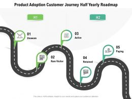 Product Adoption Customer Journey Half Yearly Roadmap