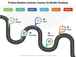 Product Adoption Customer Journey Six Months Roadmap