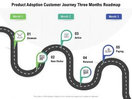 Product Adoption Customer Journey Three Months Roadmap