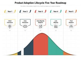Product Adoption Lifecycle Five Year Roadmap