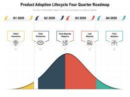 Product Adoption Lifecycle Four Quarter Roadmap