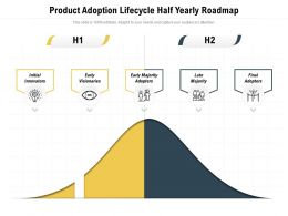 Product Adoption Lifecycle Half Yearly Roadmap