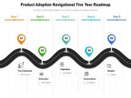 Product Adoption Navigational Five Year Roadmap