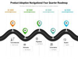 Product Adoption Navigational Four Quarter Roadmap