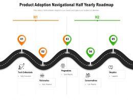 Product Adoption Navigational Half Yearly Roadmap