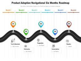 Product Adoption Navigational Six Months Roadmap