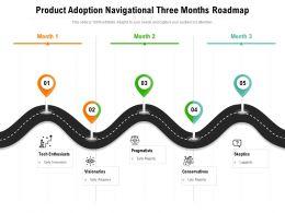 Product Adoption Navigational Three Months Roadmap