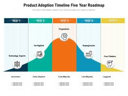 Product Adoption Timeline Five Year Roadmap