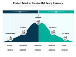 Product Adoption Timeline Half Yearly Roadmap