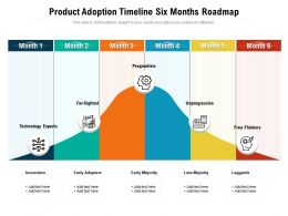 Product Adoption Timeline Six Months Roadmap