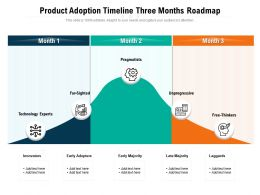 Product Adoption Timeline Three Months Roadmap