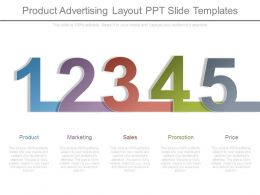 Product Advertising Layout Ppt Slide Templates