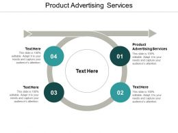Product Advertising Services Ppt Powerpoint Presentation Ideas Skills Cpb
