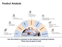 Product Analysis Environment Ppt Powerpoint Presentation Professional Rules