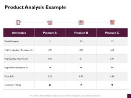 Product Analysis Example Attributes Ppt Powerpoint Presentation Inspiration Background