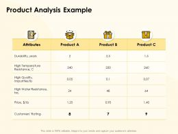 Product Analysis Example Ppt Powerpoint Presentation Elements