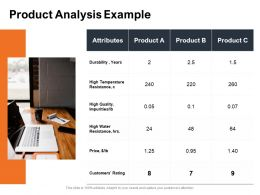 Product Analysis Example Ppt Powerpoint Presentation Slides Grid