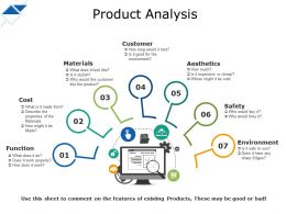 Product Analysis Function Cost Materials Customer Esthetics Environment