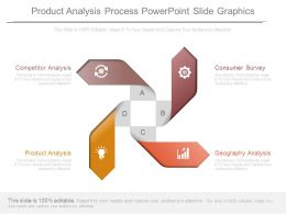 Product Analysis Process Powerpoint Slide Graphics