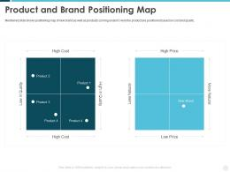 Product And Brand Positioning Map Building Effective Brand Strategy Attract Customers